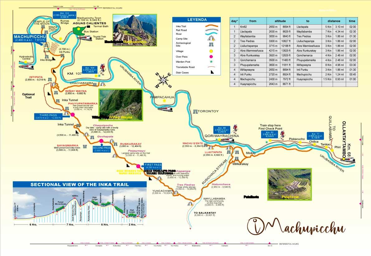 Camino Inca Clasico Machu Picchu