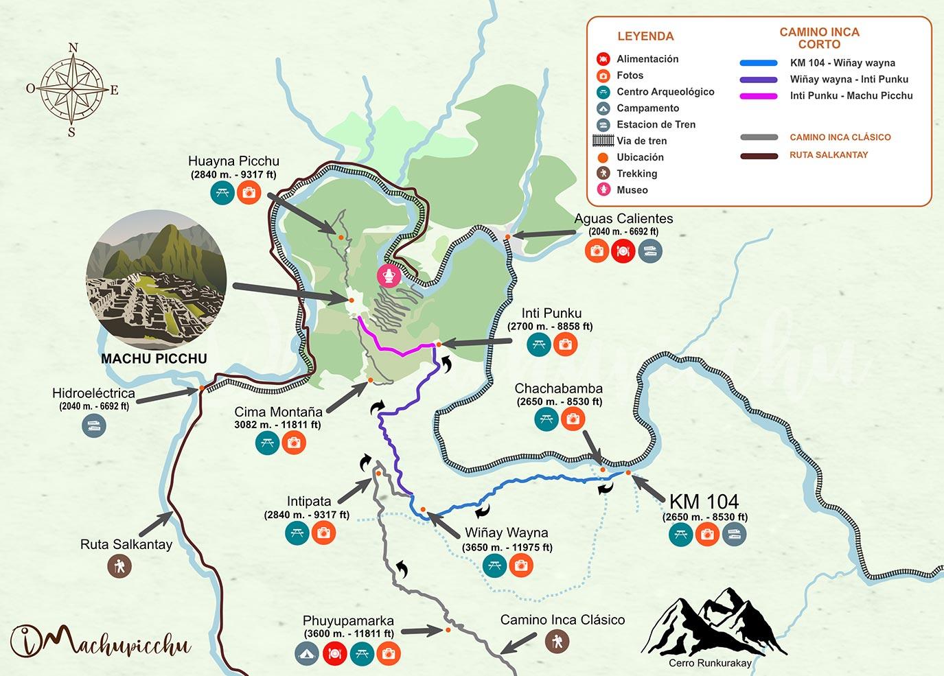 Mapa centro arqueológico Raqchi